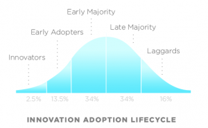 Product adoption: different problems for different folks