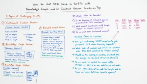 Extract SEO Value from SERPs with Knowledge Graph and Answer Boxes – Whiteboard Friday