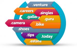 Venta de dominios premium el negocio del Ayer