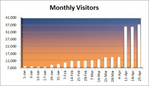 Still Growing in Popularity – Goals Update #17