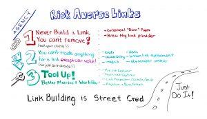 Risk-Averse Link Building – Best of Whiteboard Friday