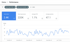 11 Amazing SEO Tools that Experts Actually Use in 2020