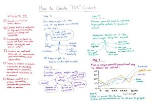 How to Create 10x Content — Best of Whiteboard Friday